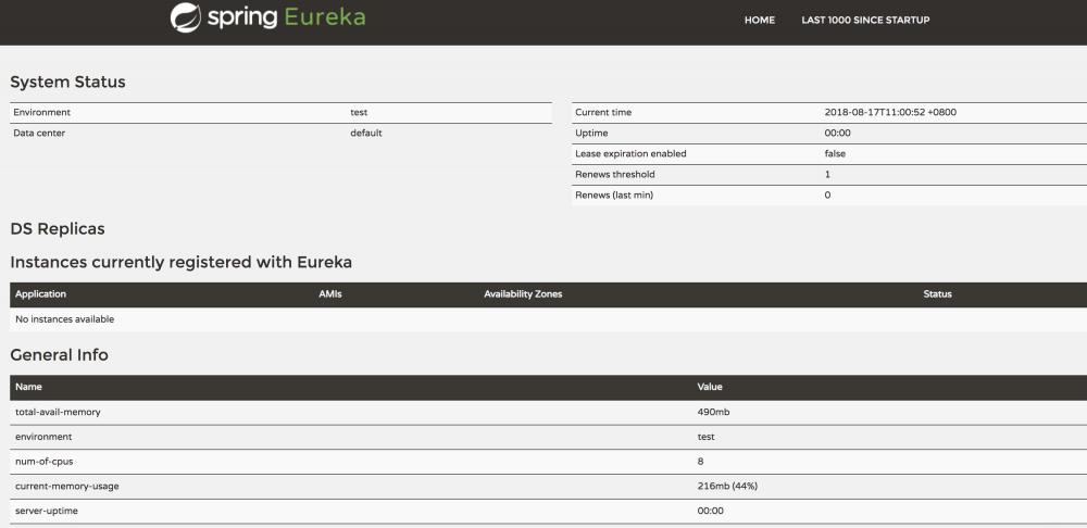 原 荐 SpringCloud之服务注册中心Eureka