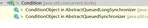 Java并发——Condition