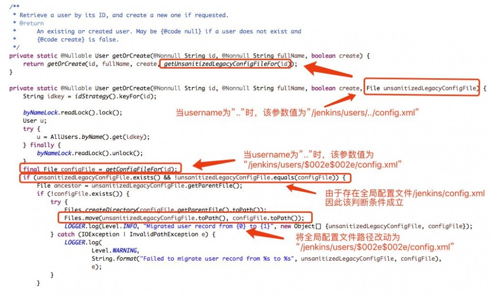 Jenkins配置文件路径改动导致管理员权限开放漏洞(CVE-2018-1999001)