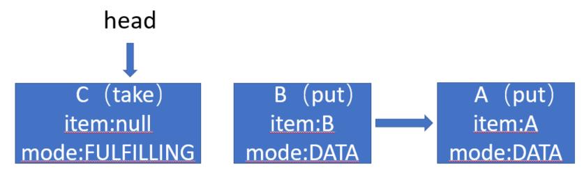 Java并发——阻塞队列集(下)