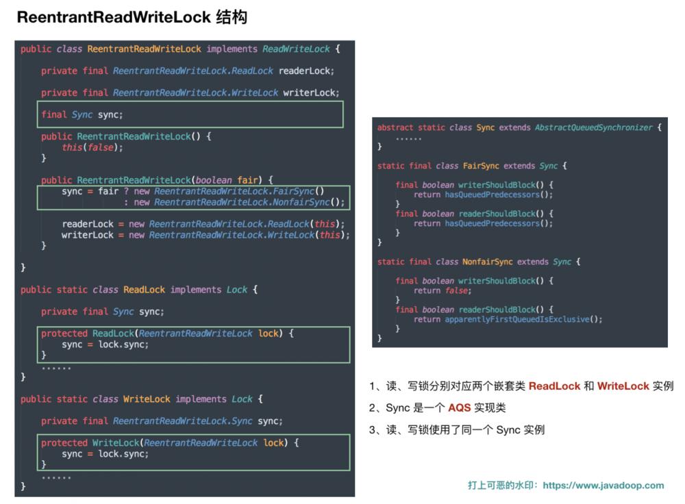 干货 | Java 读写锁 ReentrantReadWriteLock 源码分析
