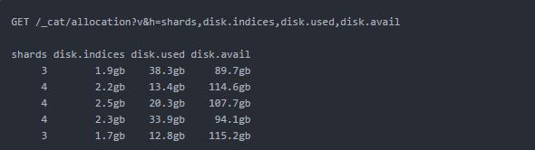 Bulk 异常引发的 Elasticsearch 内存泄漏