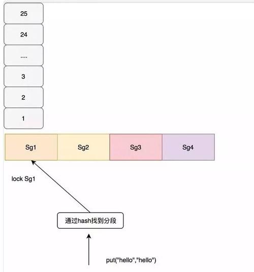 你应该知道的Java缓存进化史