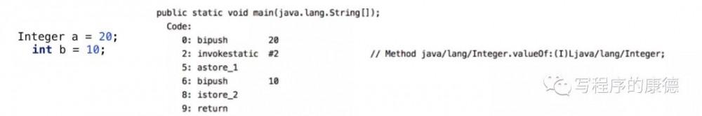 一分钟理解 Java 包装类型