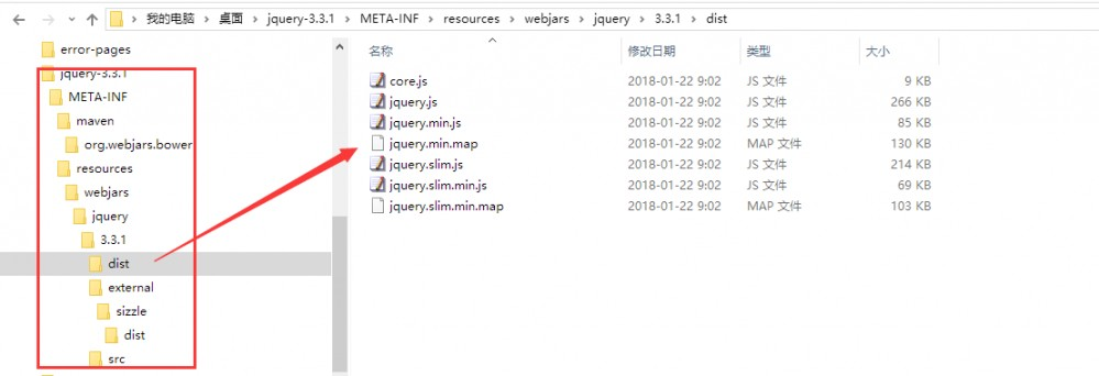 SpringBoot | 第十八章:web 应用开发之WebJars 使用