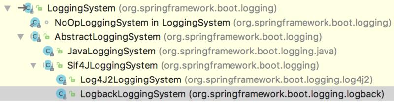SpringBoot 与 Logback 日志配置