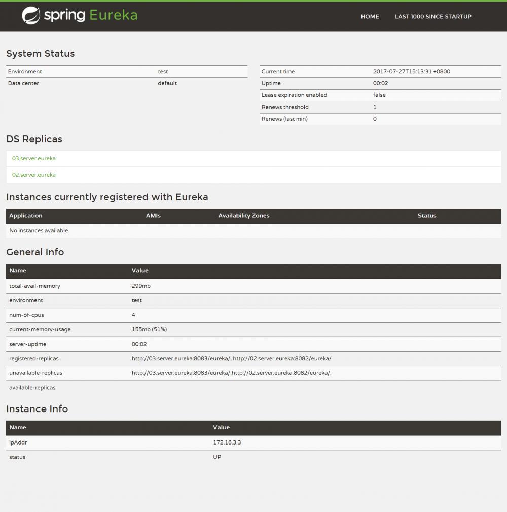 SpringCloud微服务部署