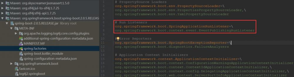 Spring Boot 外部化配置实战解析