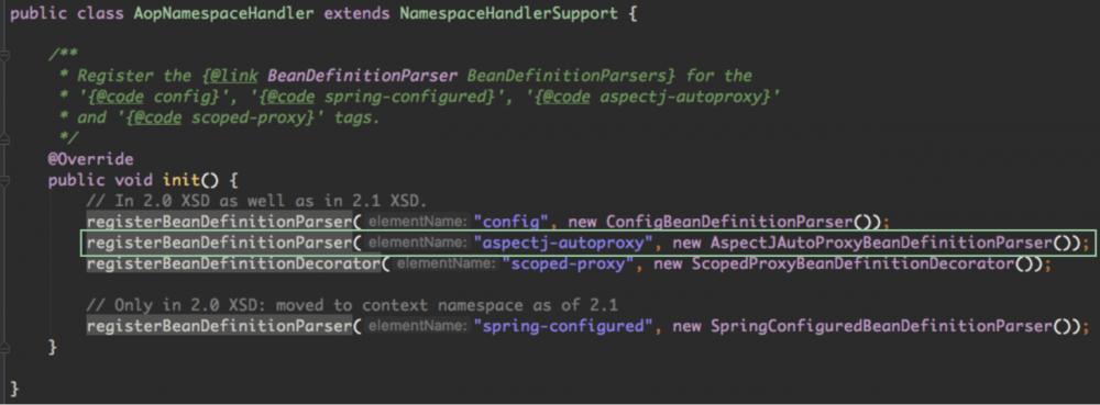 Spring AOP 源码解析