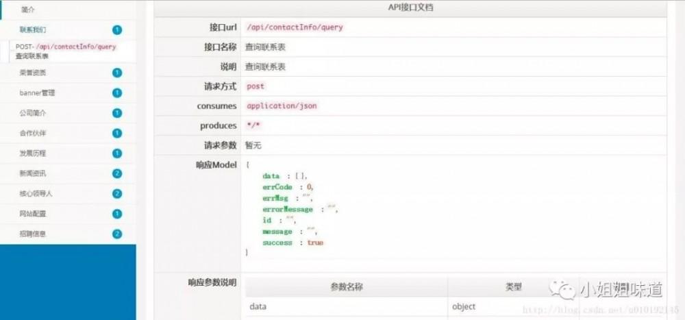 Spring Boot 项目如何让前端开发提高效率?