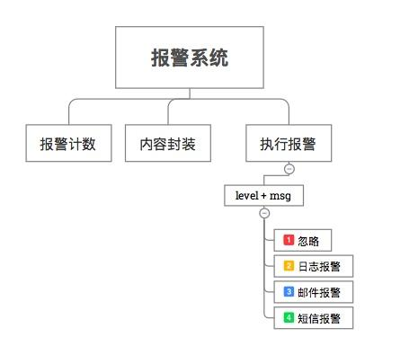 SpringBoot应用篇之FactoryBean及代理实现SPI机制示例