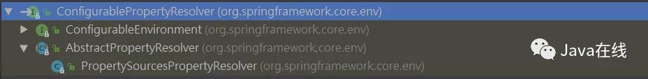 Spring源码分析之IoC(一)