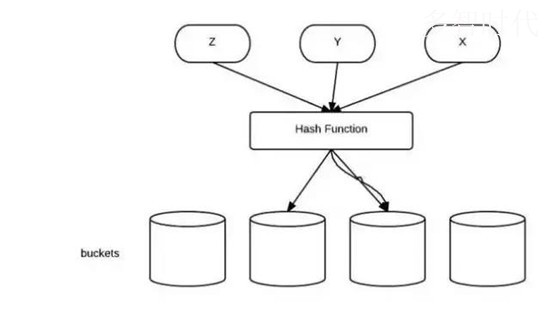 解读java大数据知识,还是需要这几张图来解读