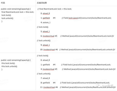 JDK 的源码你真的读懂了吗?