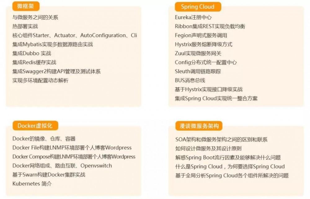 十年Java架构学习经验总结:第六点尤为重要