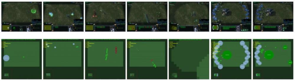 要玩转这个星际争霸II开源AI,你只需要i5+GTX1050