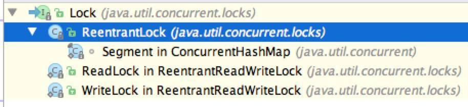 Java中的显示锁ReentrantLock使用与AbstractQueuedSynchronizer原理剖析