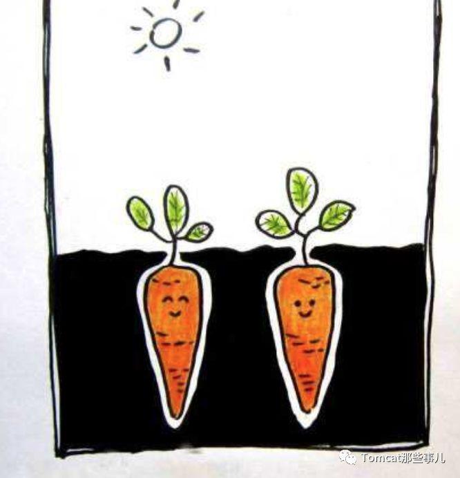 Tomcat 应用部署,是否要一个萝卜一个坑?