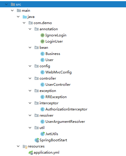 JWT+SpringBoot+SpringMVC参数解析器