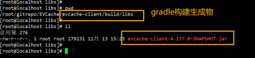 EVCache缓存在 Spring Boot中的实战