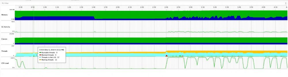 SpringBoot服务器压测对比(jetty、tomcat、undertow) 原 荐