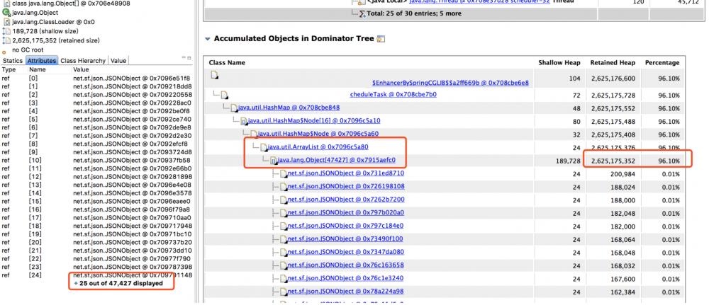 一次 Java 内存泄漏的排查