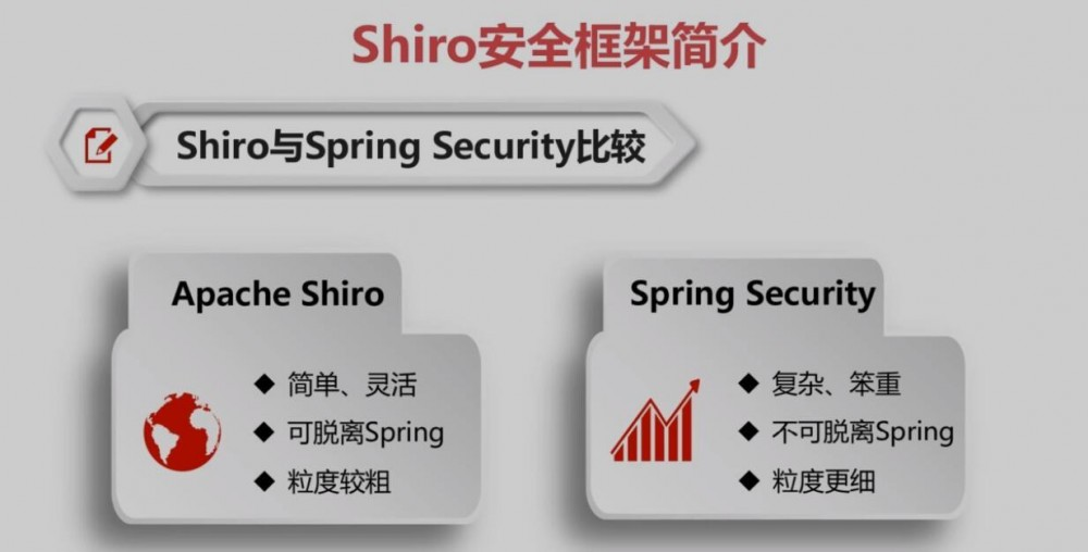 学习springBoot(11)shiro安全框架
