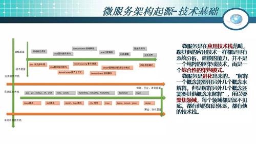 49页PPT干货:微服务架构起源、简介及设计