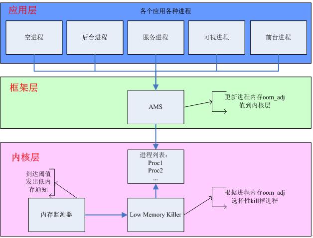 mPaaS 3.0 多媒体组件发布 | 支付宝百亿级图片组件 AntMedia 锤炼之路(图片缓存篇)