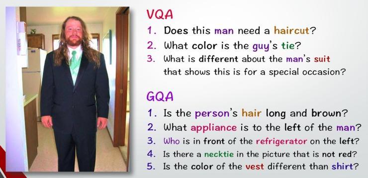 视觉问答领域又一力作!斯坦福大学教授发布图像场景图问答数据集 GQA