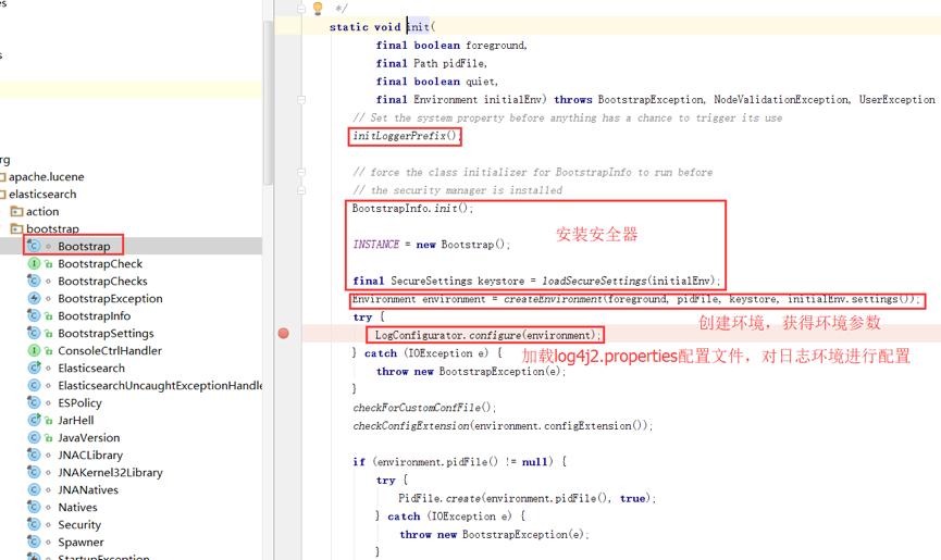 Apollo+ES 源码改造,构建民生银行的ELK 日志平台配置管理中心| Harries
