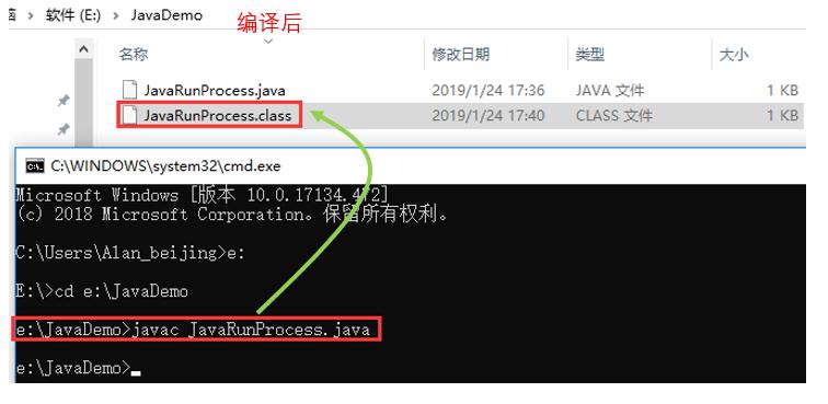 浅析Java程序的执行过程