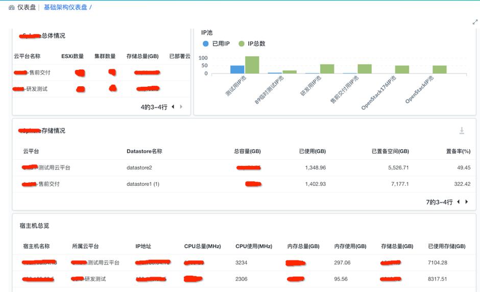 DockOne微信分享(二零三):骞云科技DevOps实践