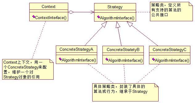 Java设计模式之观察者模式
