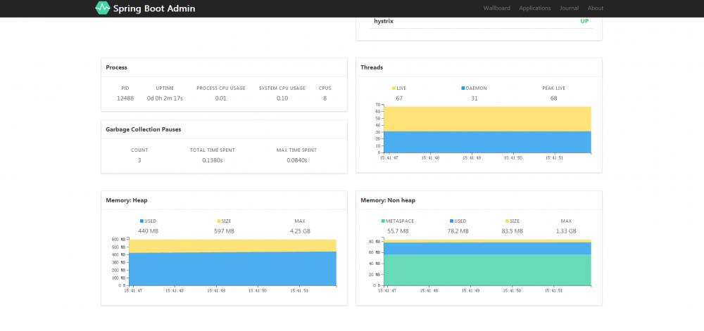 SpringBlade 2.0 正式版发布,集成Nacos与Sentinel
