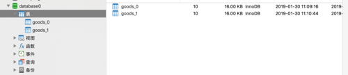 SpringBoot使用Sharding-JDBC分库分表