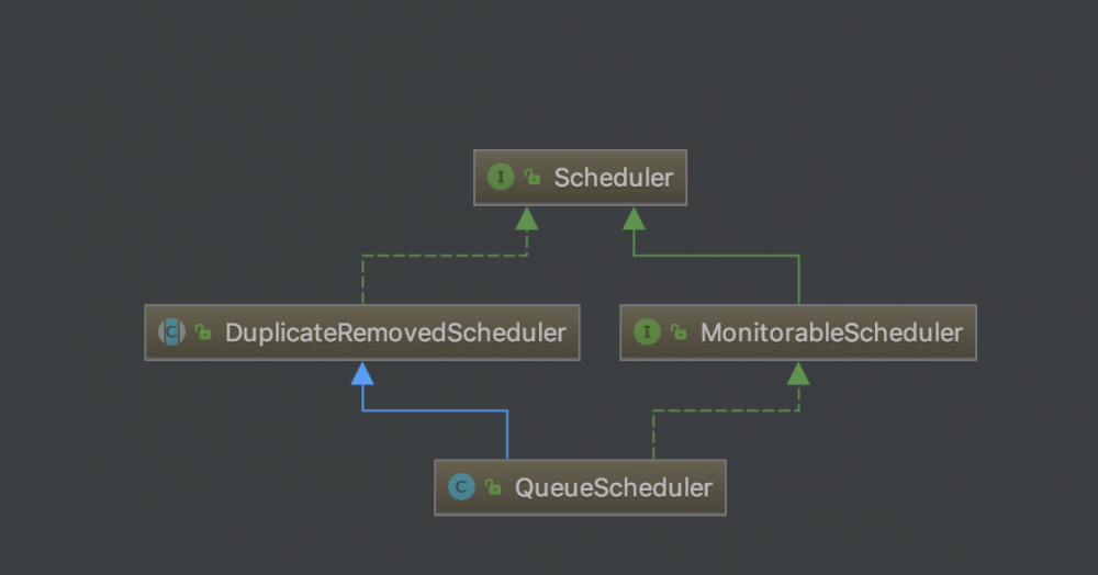 WebMagic 爬虫框架浅析