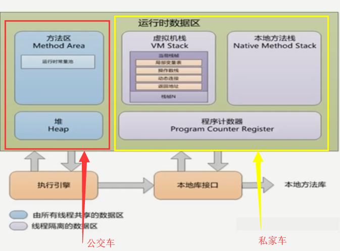 『互联网架构』软件架构-分布式系列并发编程(29)