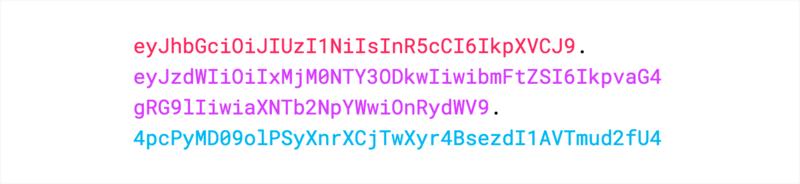 干货|一个案例学会Spring Security 中使用 JWT