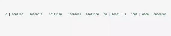 支撑百万并发的数据库架构如何设计? 原 荐