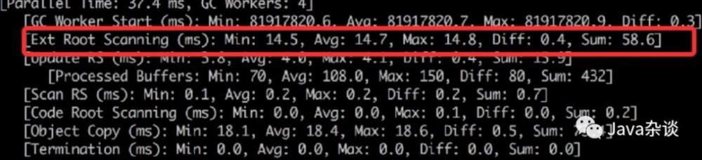 目前最全的 Java 服务问题排查套路