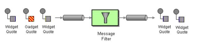 干货|Spring Cloud Stream 体系及原理介绍 原 荐