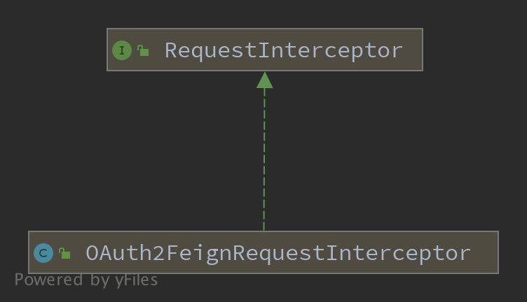 Spring Cloud OAuth 实现微服务内部Token传递的源码解析 原 荐