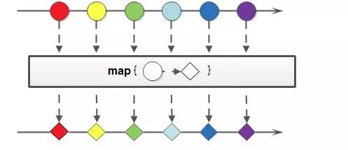 Java 8中Stream API集合操作的小技巧!
