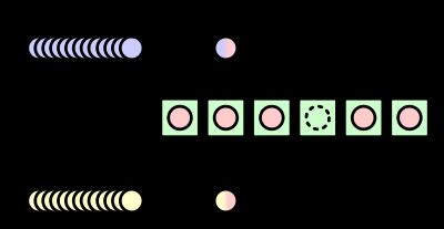 Java并发 之 线程池系列 (2) 使用ThreadPoolExecutor构造线程池