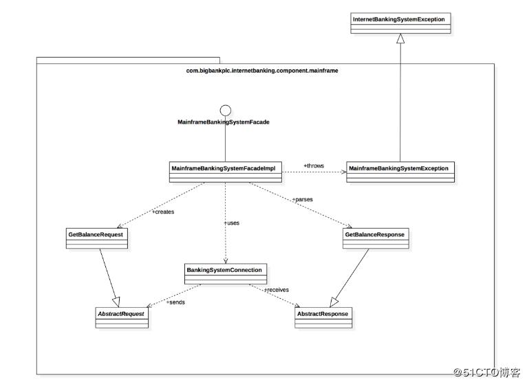 程序员/架构师/CTO:如何画出一张美观的架构图