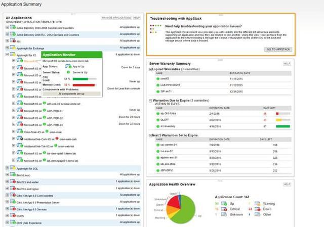 WebLogic服务器基础指南,以及3款监控工具
