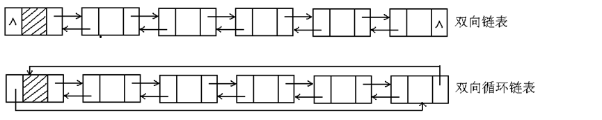 Go语言学习笔记-数据类型