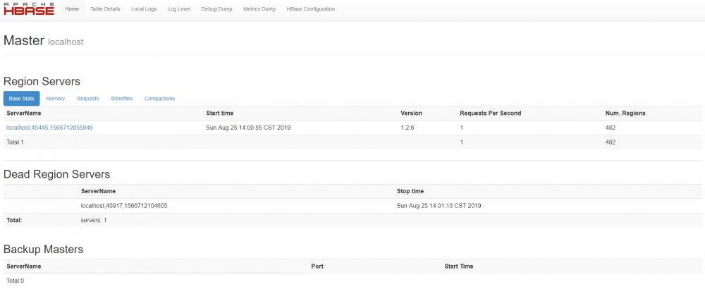 跟我学SpringCloud | 第十六篇:微服务利剑之APM平台(二)Pinpoint