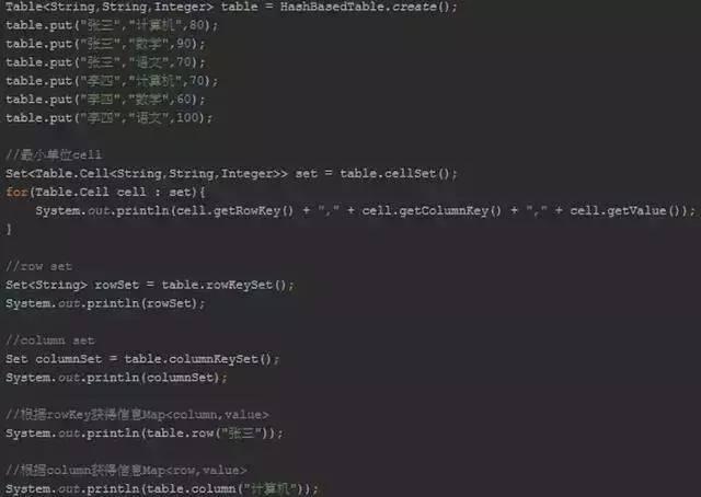 为什么强烈推荐Java程序员使用Google Guava编程